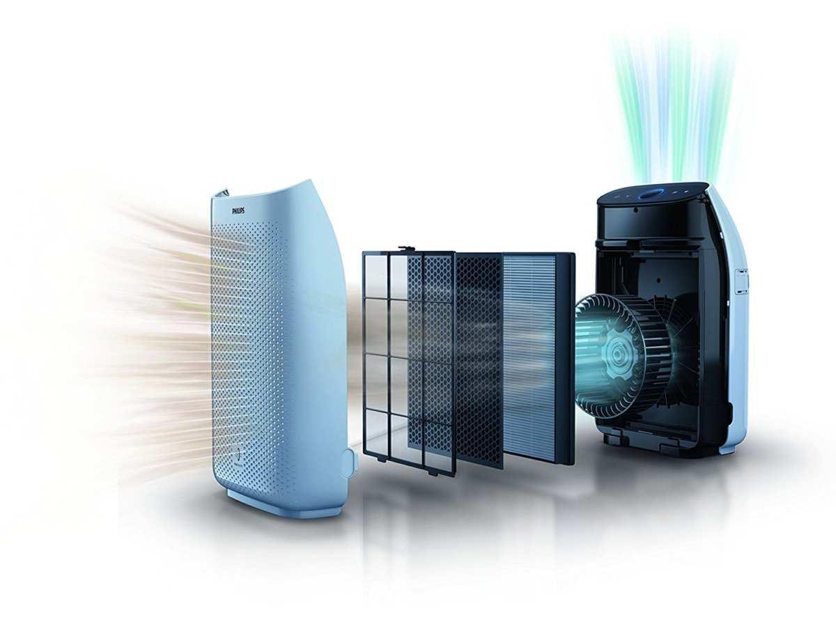 Purificatore d'aria Antibatterico con filtro HEPA Anti Allergeni Dove Comprarlo